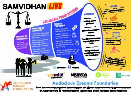 Samvidhn LIVE! The Jagrik Project